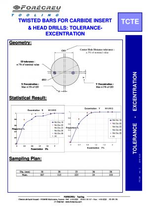 TWISTED BARS FOR CARBIDE INSERT & HEAD DRILLS: TOLERANCE-EXCENTRATION