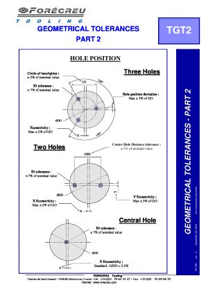 GEOMETRICAL TOLERANCES PART 2